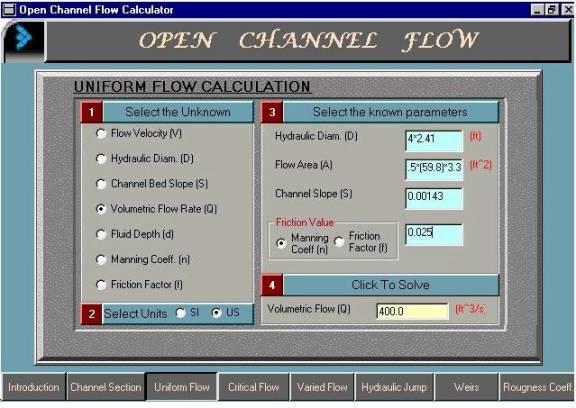 The Technology Interface 3-4d